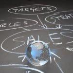 Sales - Performant CRM
