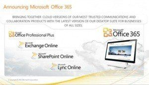 The benefits of Microsoft Office 365 and Microsoft Dynamics CRM Online